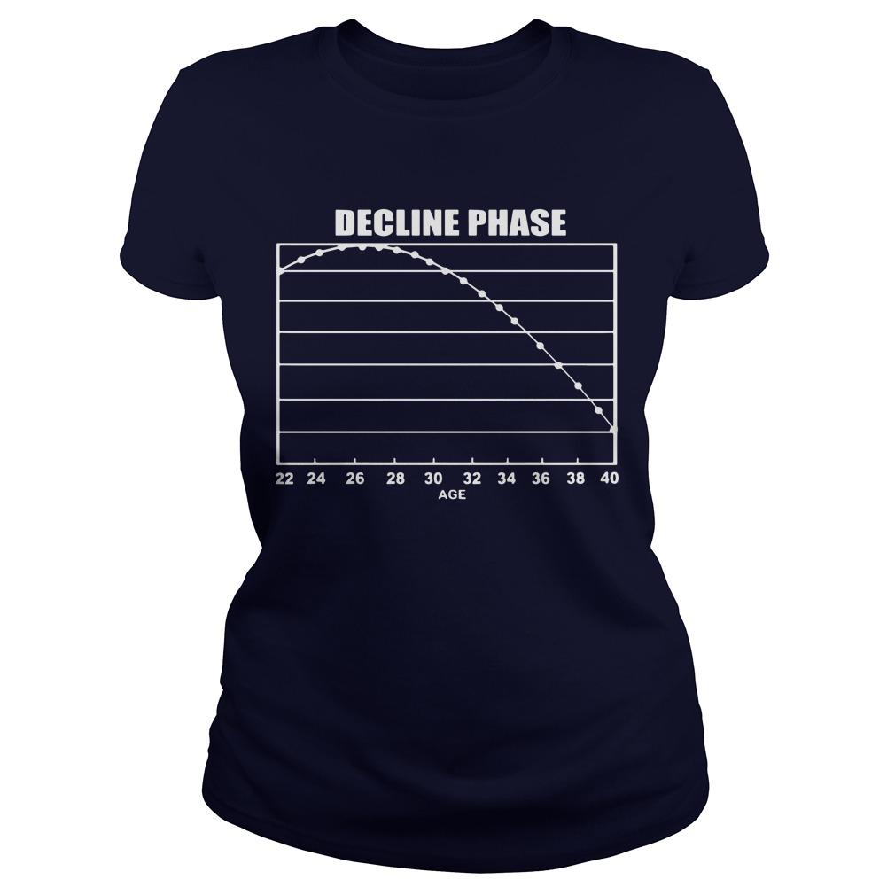 Joey Votto Decline Phase Ladies Shirt