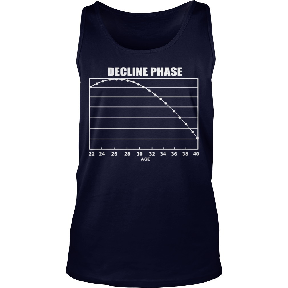 Joey Votto Decline Phase Tank Top
