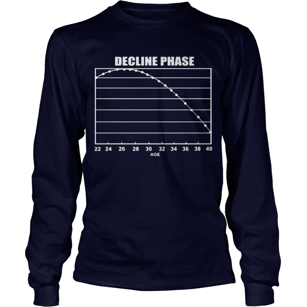 Joey Votto Decline Phase long Sleeve Tee