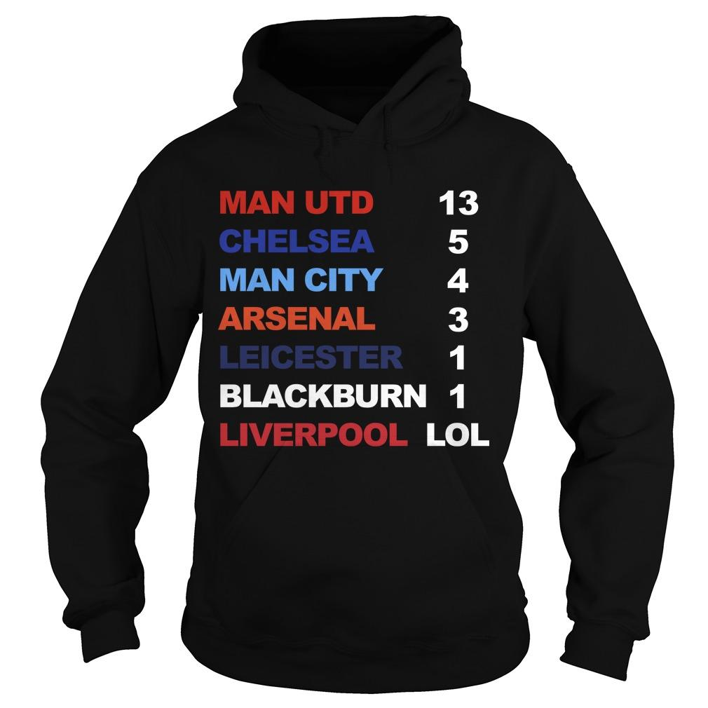 Man Utd 13 Chelsea 5 Man City 4 Arsenal 3 Liverpool Lol Hoodie