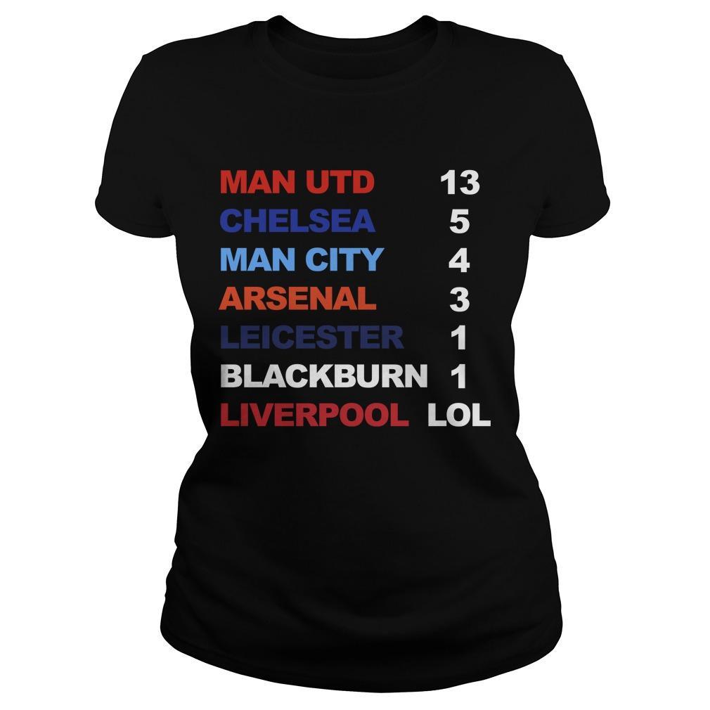 Man Utd 13 Chelsea 5 Man City 4 Arsenal 3 Liverpool Lol Longsleeve